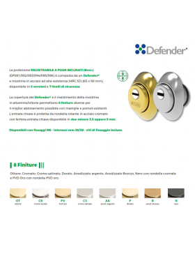 DEFENDER REGISTRABILE A PIANI INCLINATI MOTTURA SERIE DF090 PER CILINDRI EUROPEI