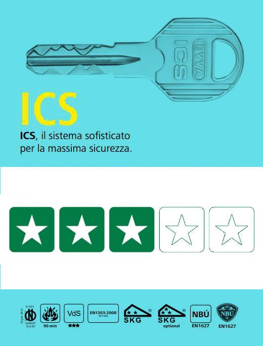 certificazioni cilindro evva ics